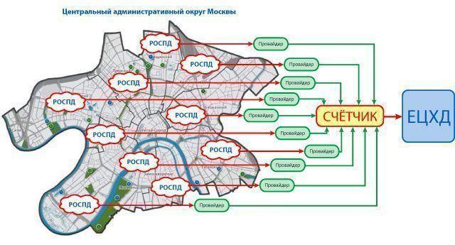 Новая схема (с 1 апреля 2012